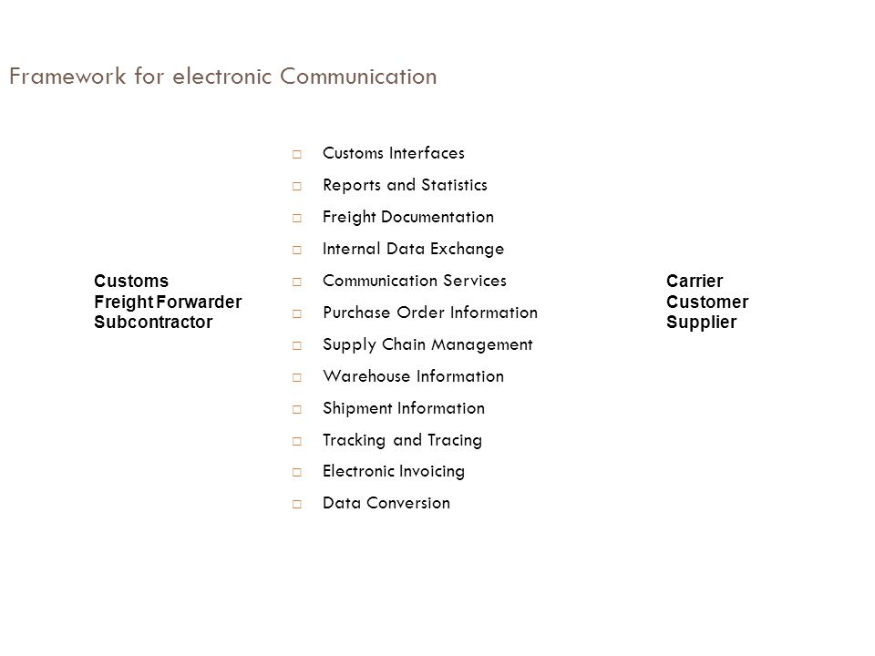 Framework for electronic Communication