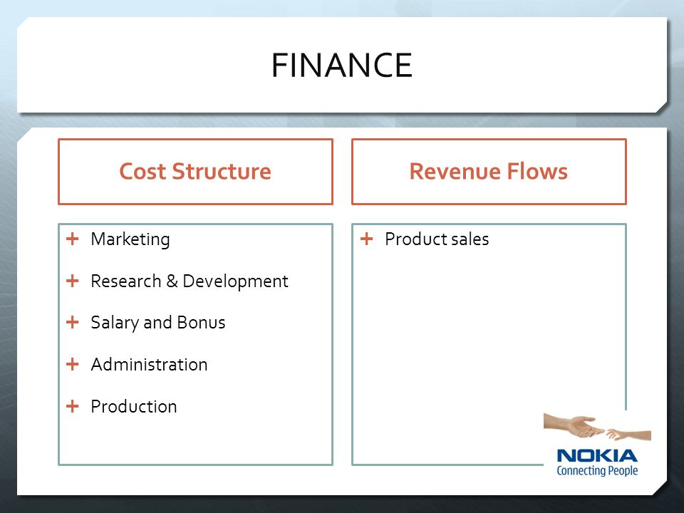 FINANCE Cost Structure Revenue Flows Marketing Research & Development