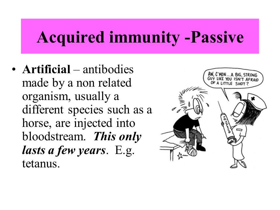 Acquired immunity -Passive