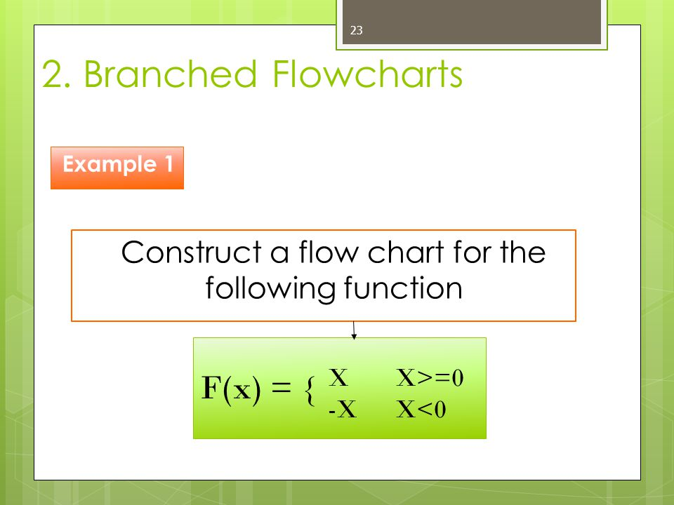 Construct a flow chart for the following function