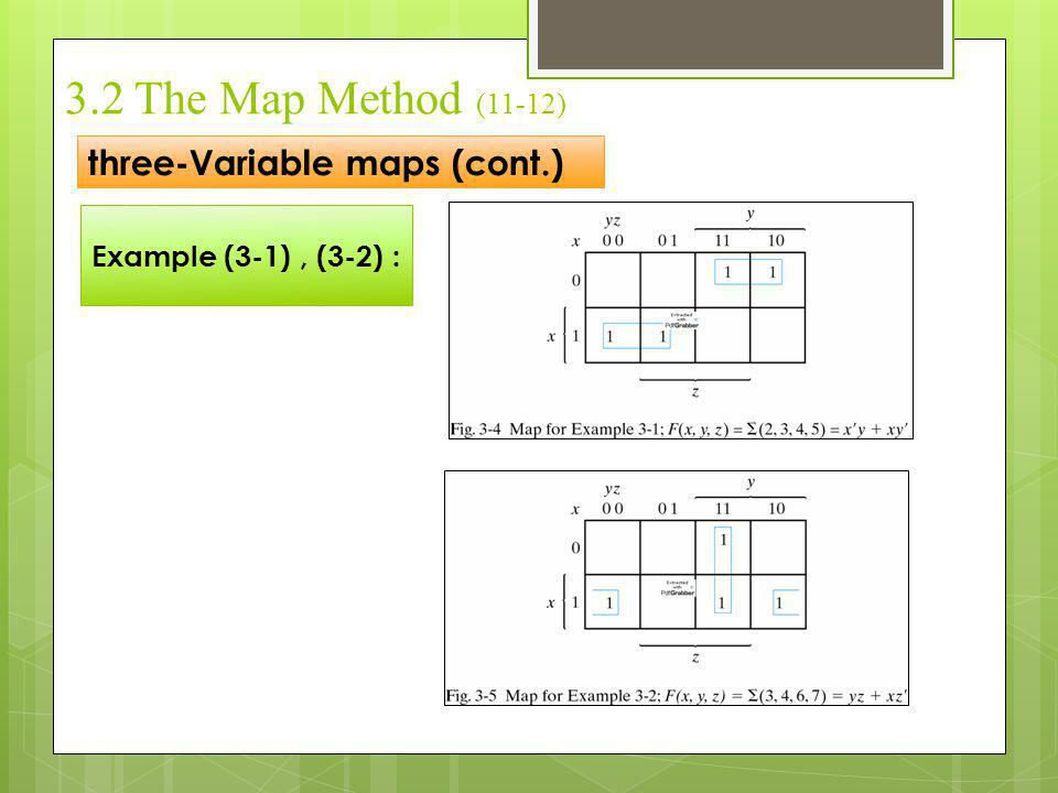 3.2 The Map Method (11-12) three-Variable maps (cont.)