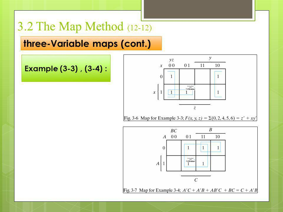 3.2 The Map Method (12-12) three-Variable maps (cont.)