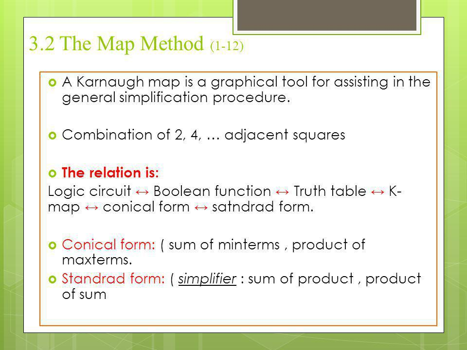 3.2 The Map Method (1-12) A Karnaugh map is a graphical tool for assisting in the general simplification procedure.