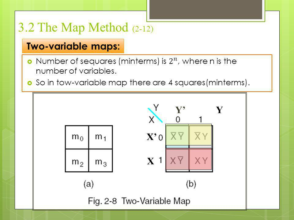 3.2 The Map Method (2-12) Two-variable maps: Y' Y X' X
