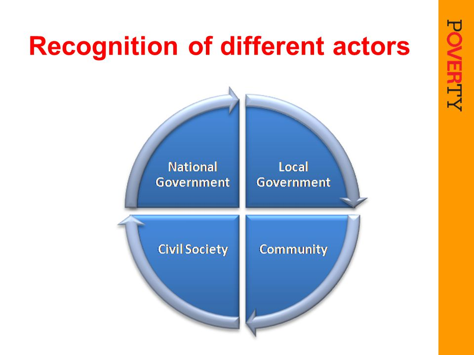Recognition of different actors