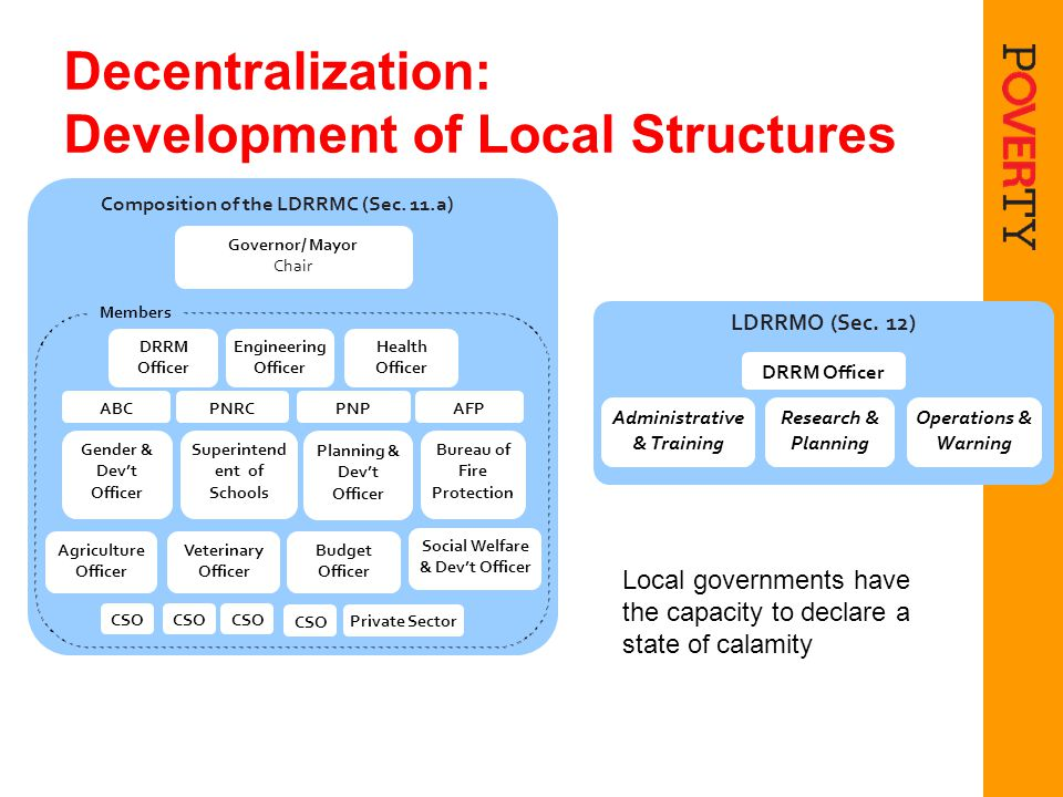 Decentralization: Development of Local Structures