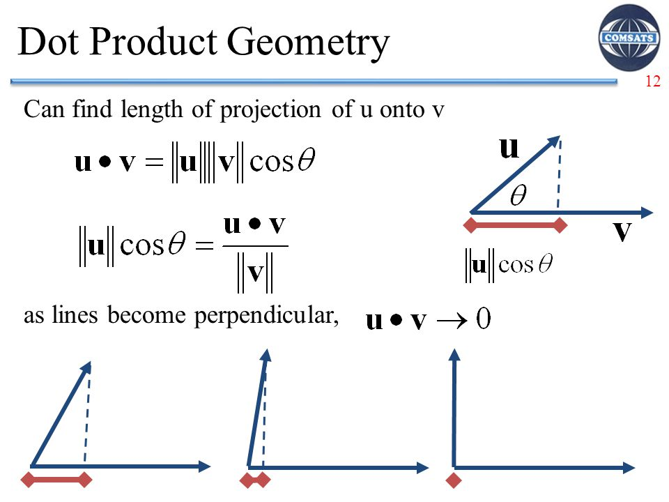 Dot Product Geometry Can find length of projection of u onto v
