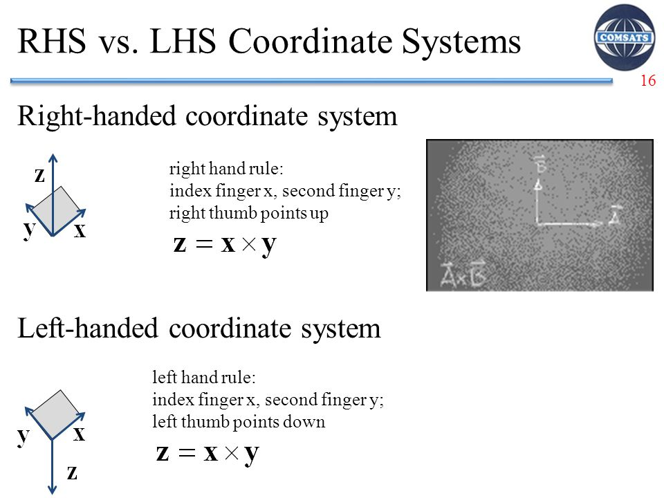 RHS vs. LHS Coordinate Systems