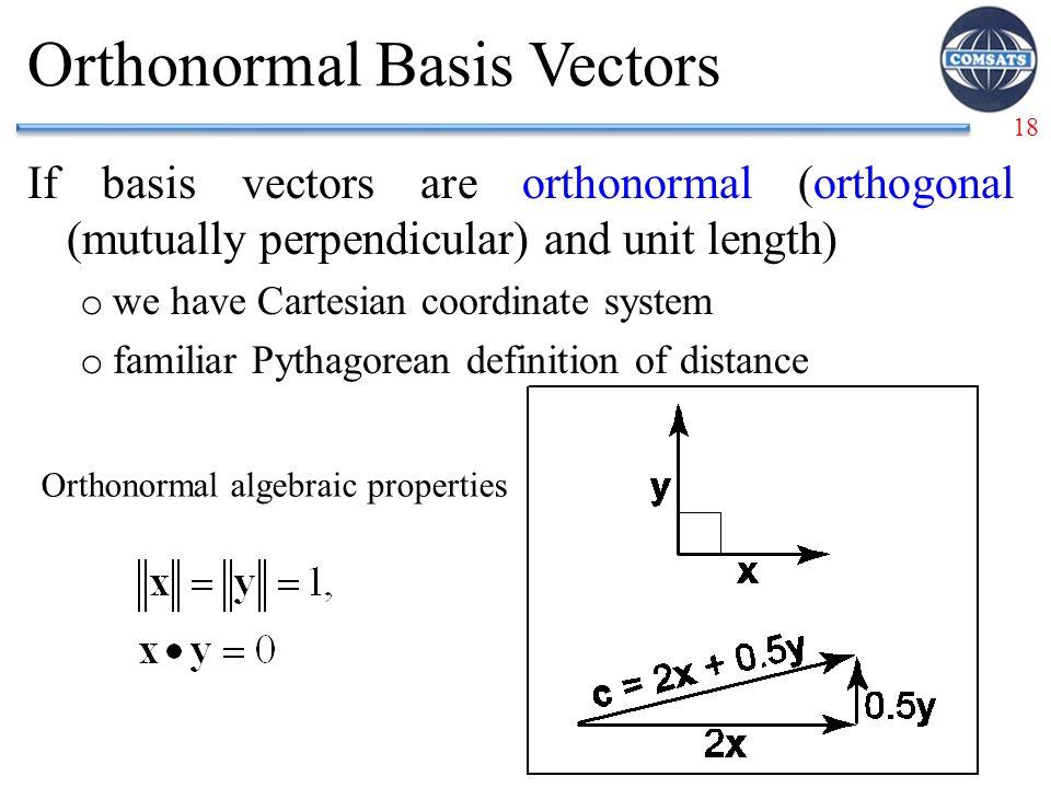Orthonormal Basis Vectors