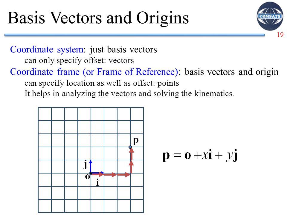 Basis Vectors and Origins