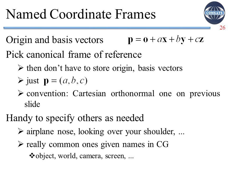 Named Coordinate Frames