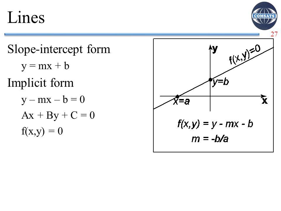 Lines Slope-intercept form Implicit form y = mx + b y – mx – b = 0