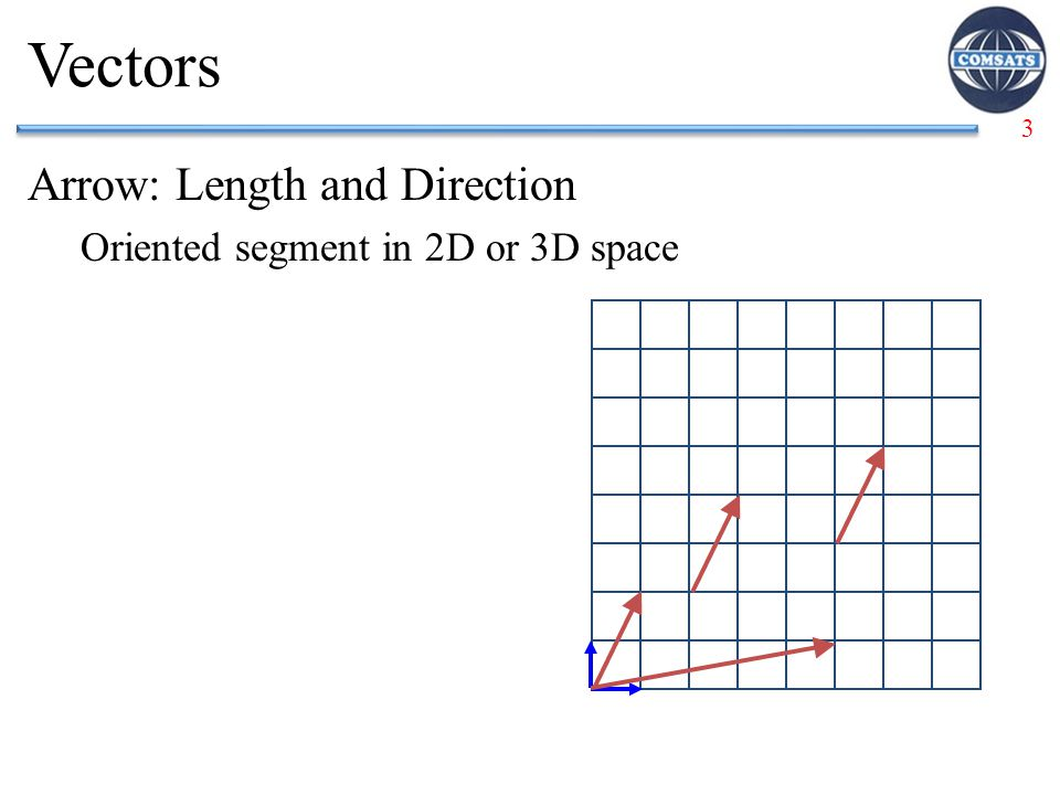 Vectors Arrow: Length and Direction Oriented segment in 2D or 3D space