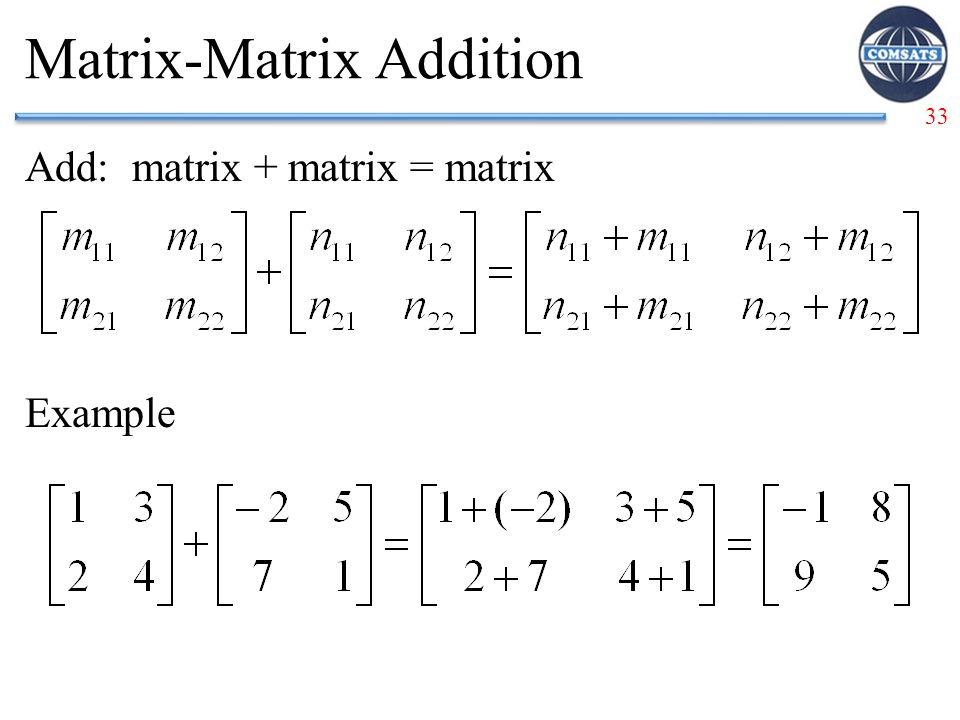 Matrix-Matrix Addition
