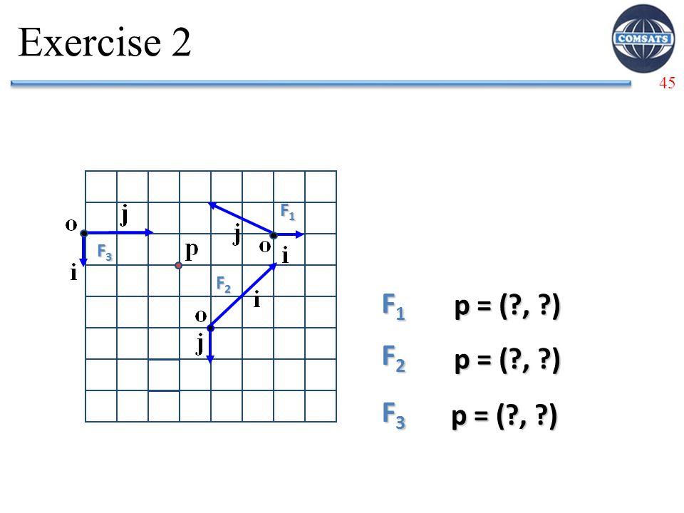 Exercise 2 F1 F3 F2 F1 p = ( , ) F2 p = ( , ) F3 p = ( , )