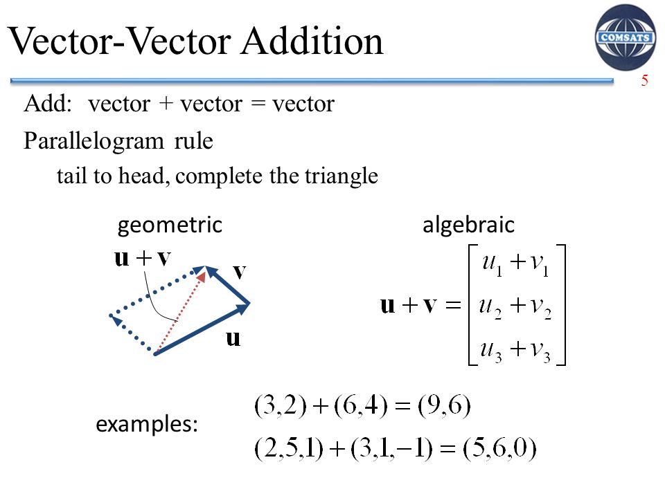 Vector-Vector Addition