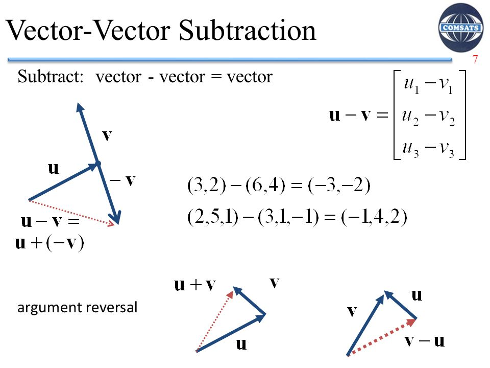 Vector-Vector Subtraction