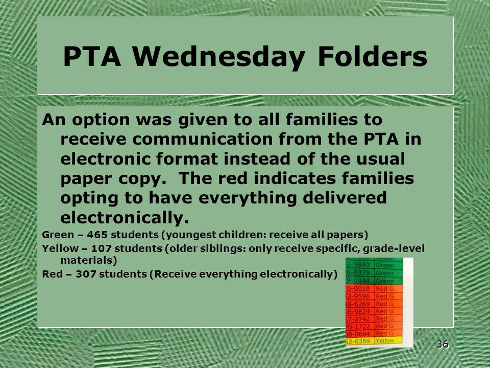 PTA Wednesday Folders