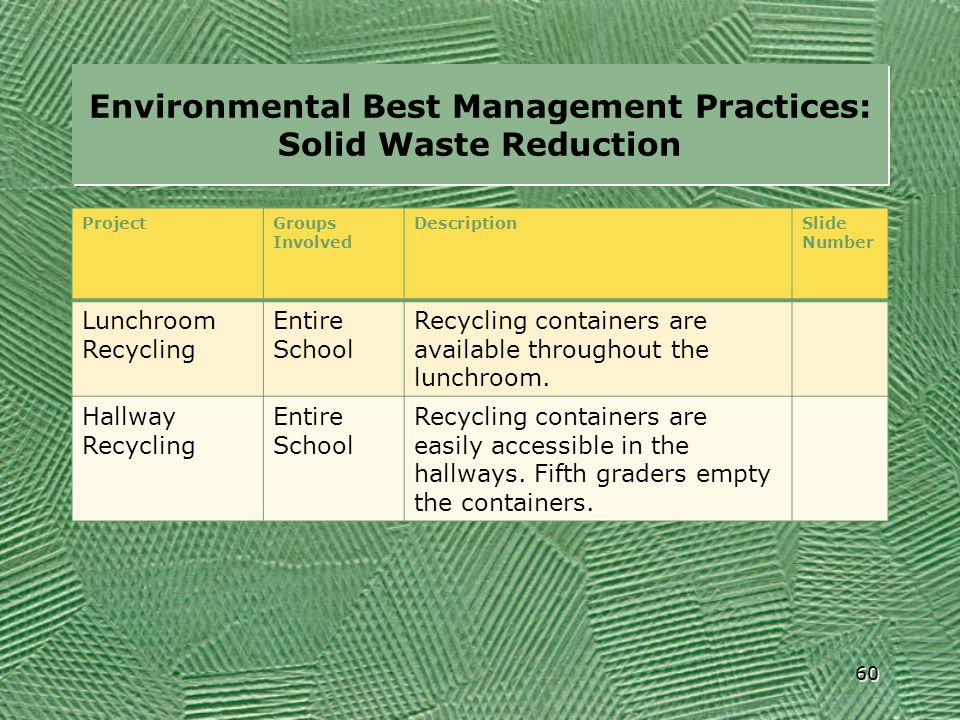Environmental Best Management Practices: Solid Waste Reduction
