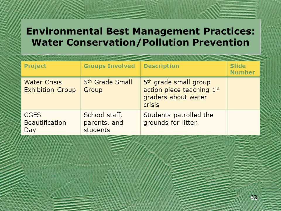 Environmental Best Management Practices: Water Conservation/Pollution Prevention