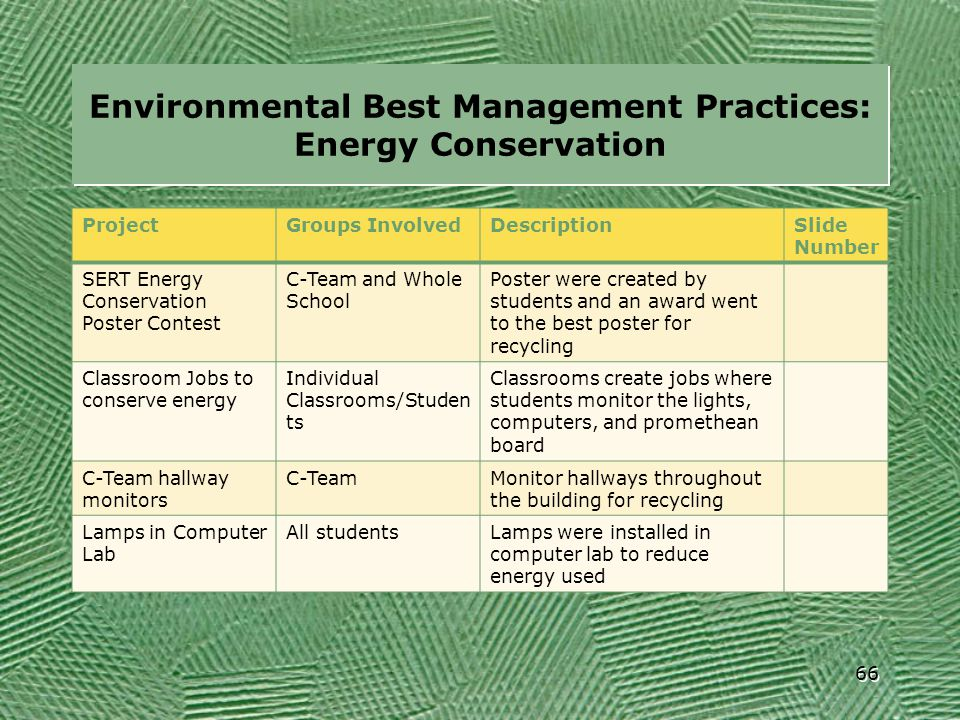 Environmental Best Management Practices: Energy Conservation