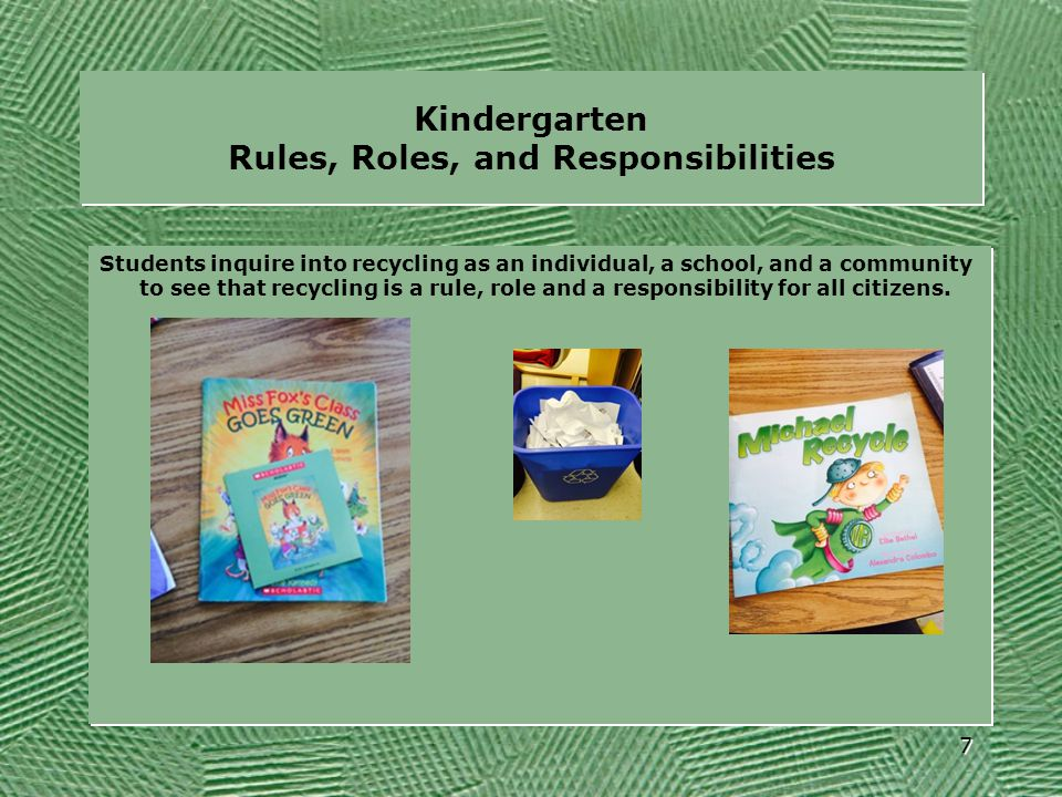 Kindergarten Rules, Roles, and Responsibilities