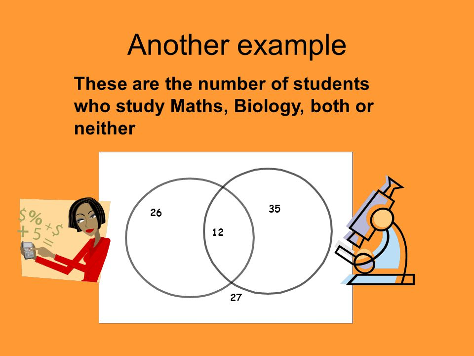 Another example These are the number of students who study Maths, Biology, both or neither. 35. 12.