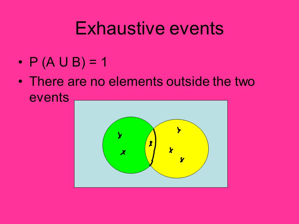Exhaustive events P (A U B) = 1