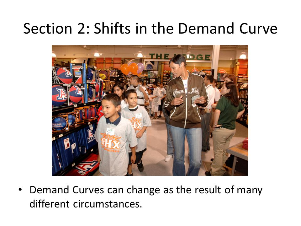Section 2: Shifts in the Demand Curve