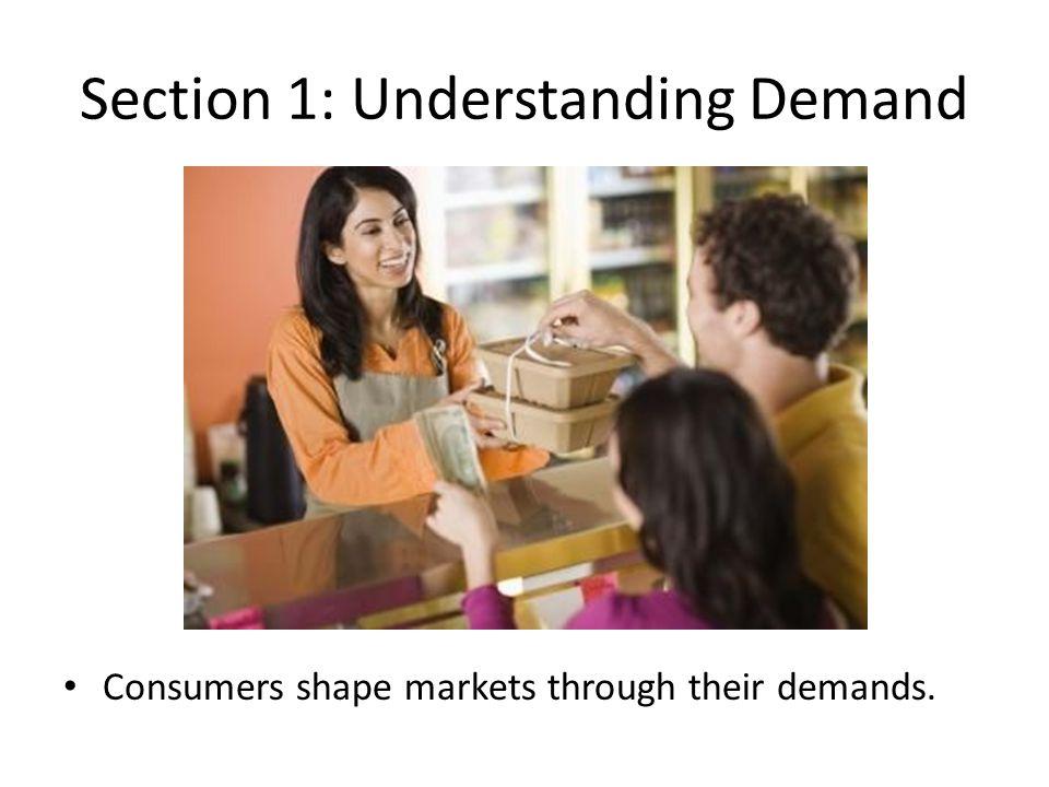 Section 1: Understanding Demand