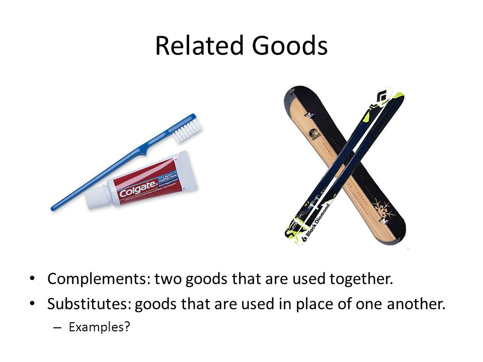 Related Goods Complements: two goods that are used together.