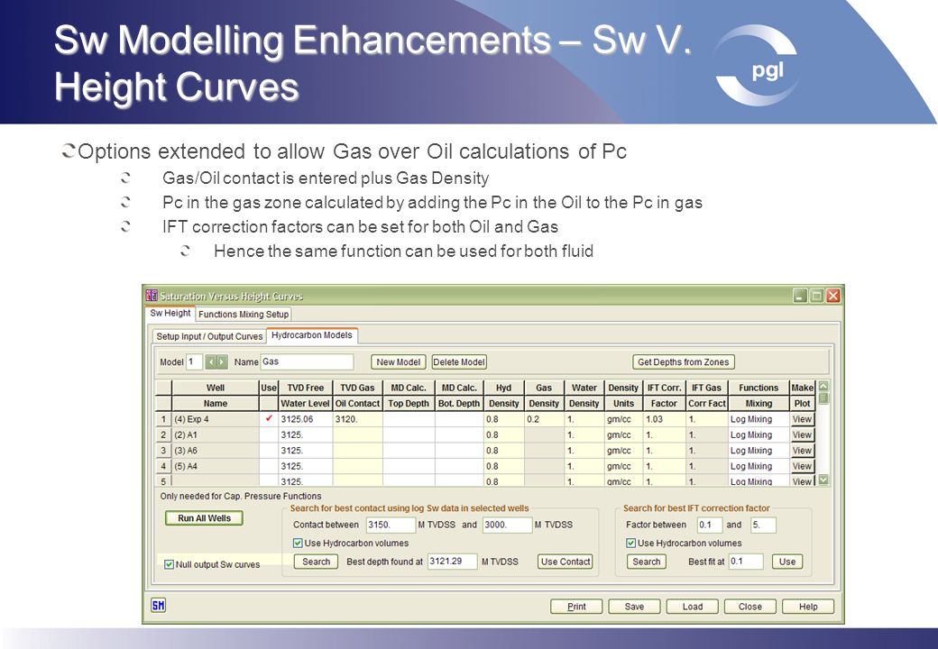 Sw Modelling Enhancements – Sw V. Height Curves