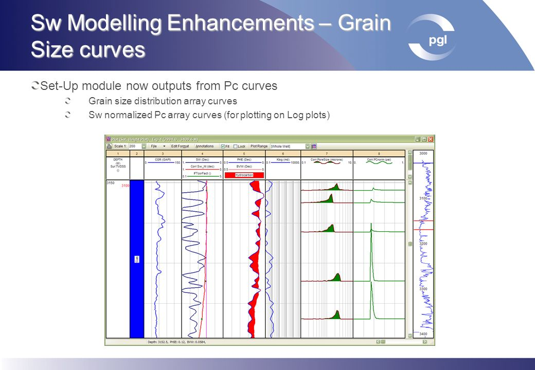 Sw Modelling Enhancements – Grain Size curves