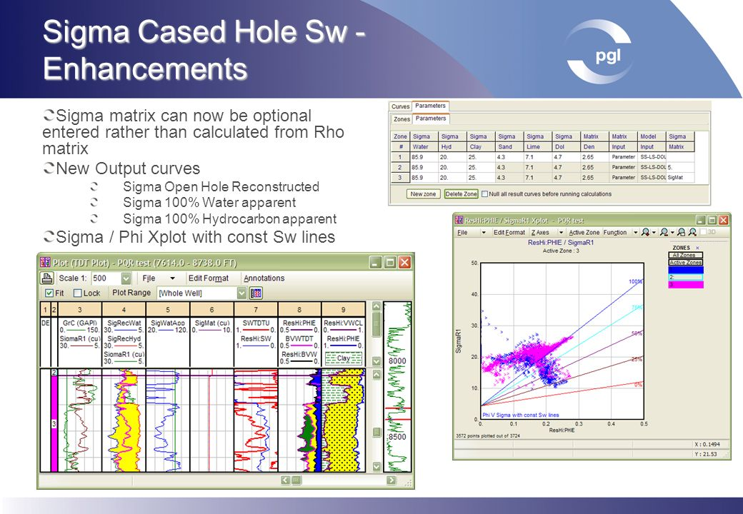 Sigma Cased Hole Sw - Enhancements