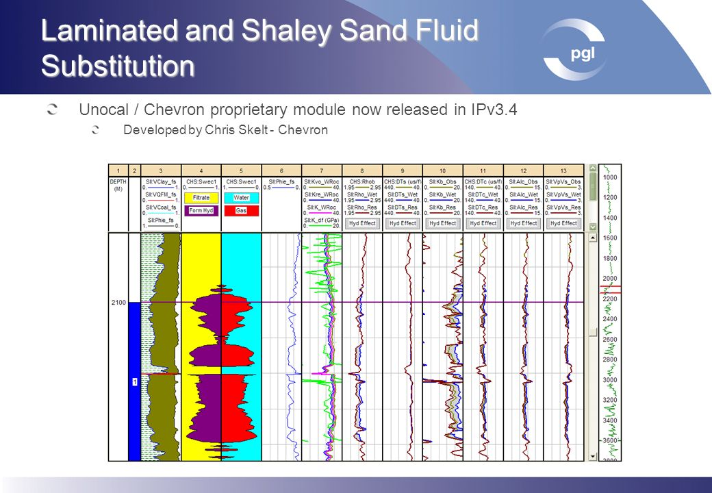 Laminated and Shaley Sand Fluid Substitution