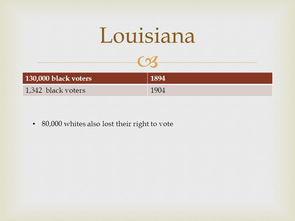 Louisiana 130,000 black voters 1894 1,342 black voters 1904