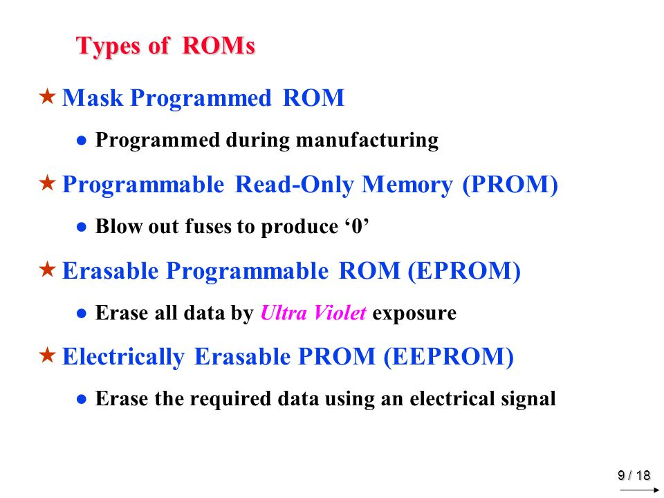 Programmable Logic Device (PLD)