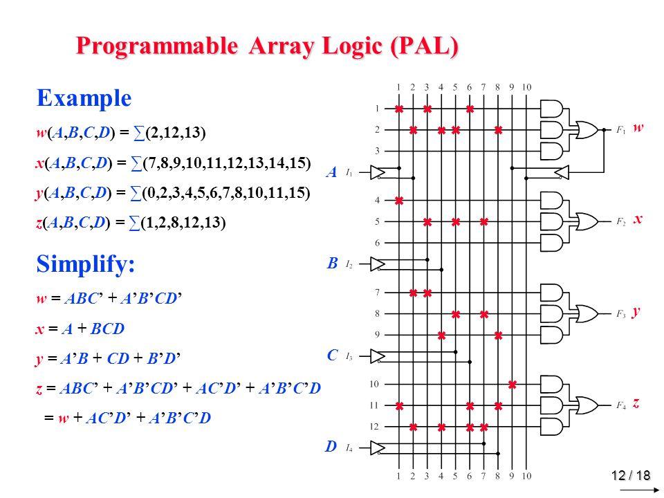 Programmable Logic Array (PLA)
