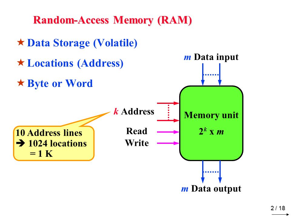 Memory Decoding Memory Cell Select BC Input Output Read/Write