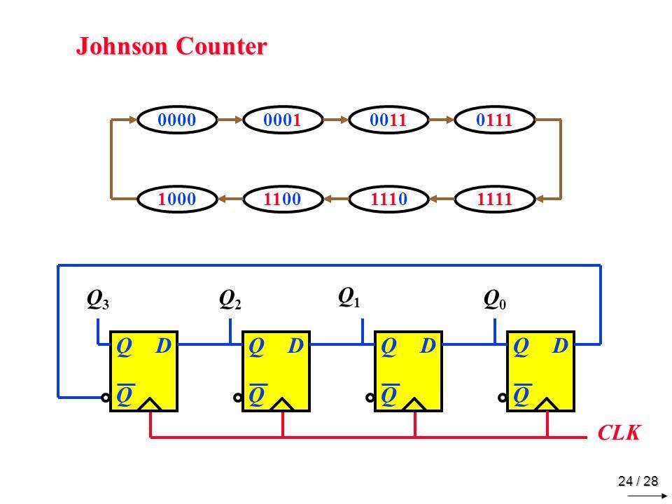 Homework Mano Chapter 6 6-2 6-3 6-4 6-13 6-14 6-16 6-18