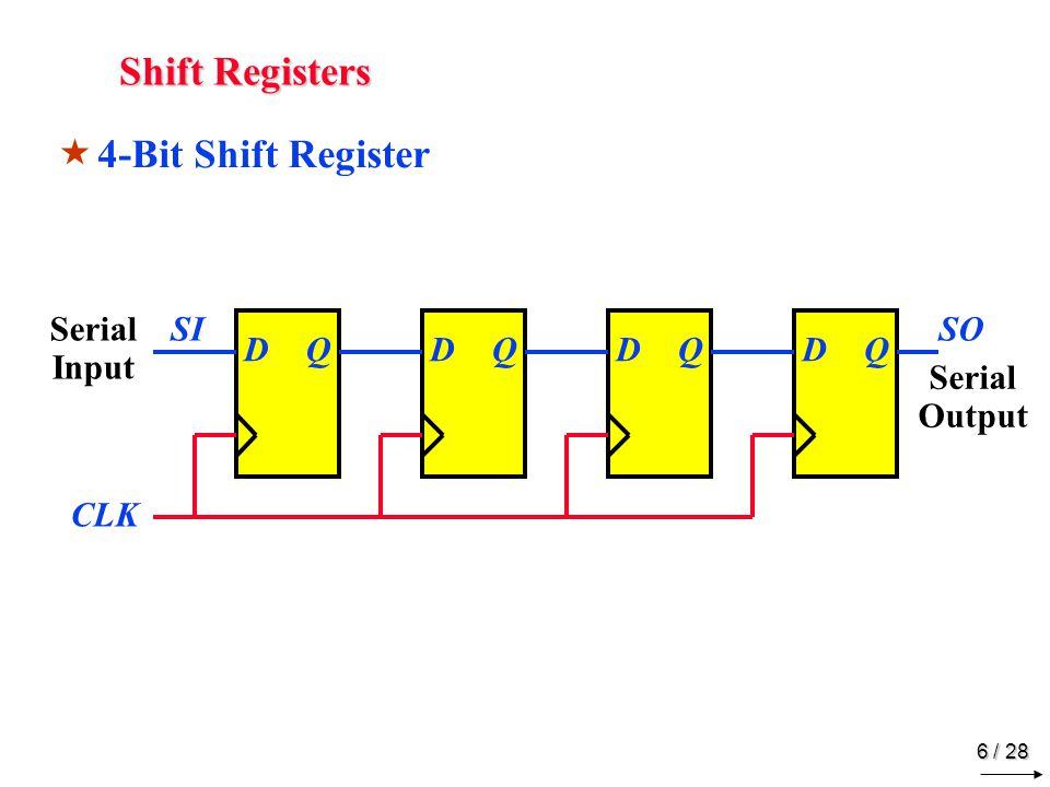 Shift Registers Q3 Q2 Q1 Q0 D Q D Q D Q D Q SI SO CLK CLK SI Q3 Q2 Q1