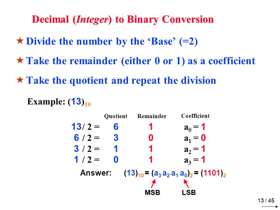 Decimal (Fraction) to Binary Conversion