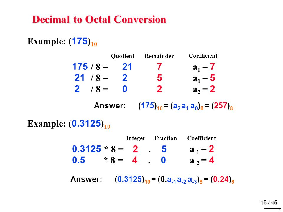 Binary − Octal Conversion