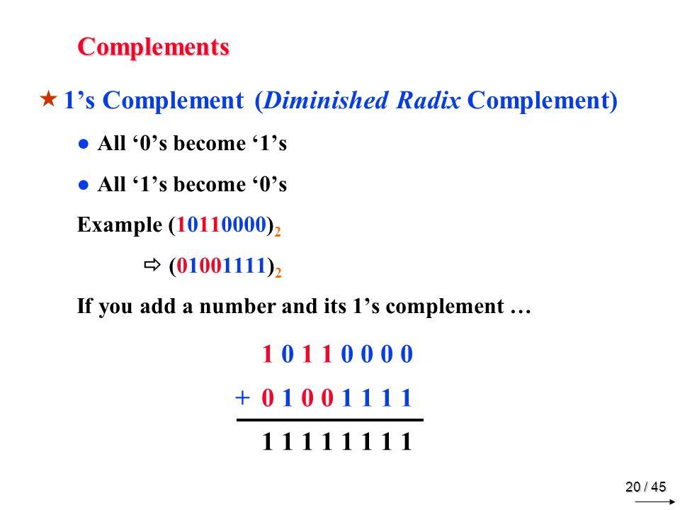2's Complement (Radix Complement)