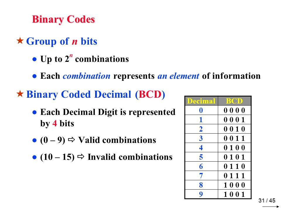One decimal digit + one decimal digit