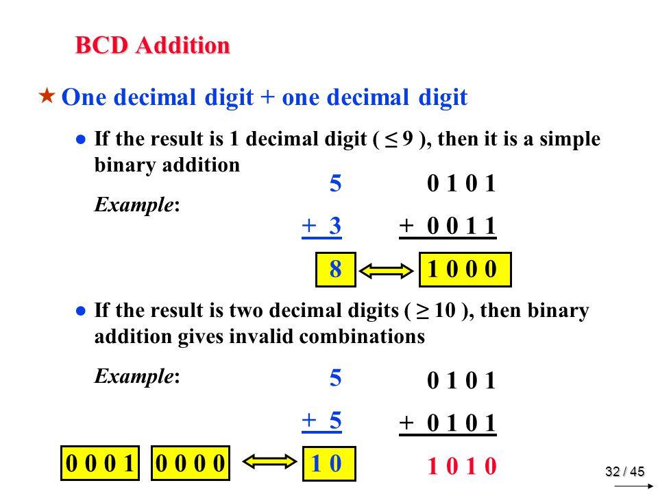 Multiple Decimal Digits
