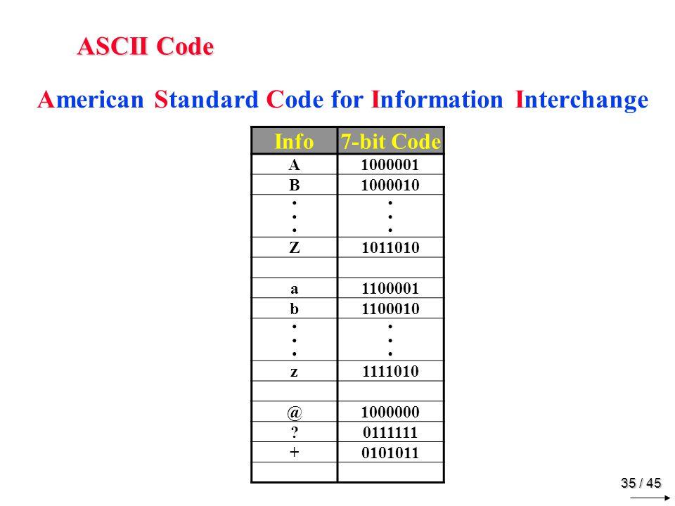Good for checking single-bit errors 1 1 1