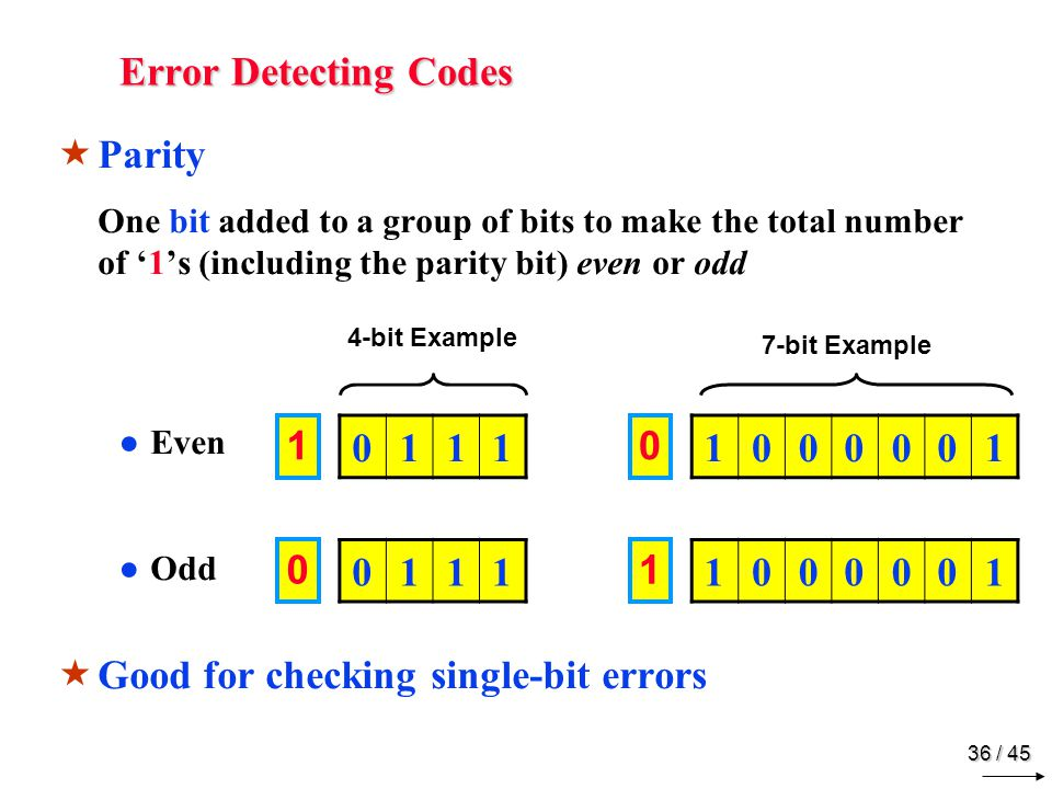 Binary Logic Operators NOT If 'x' = 0 then NOT 'x' = 1