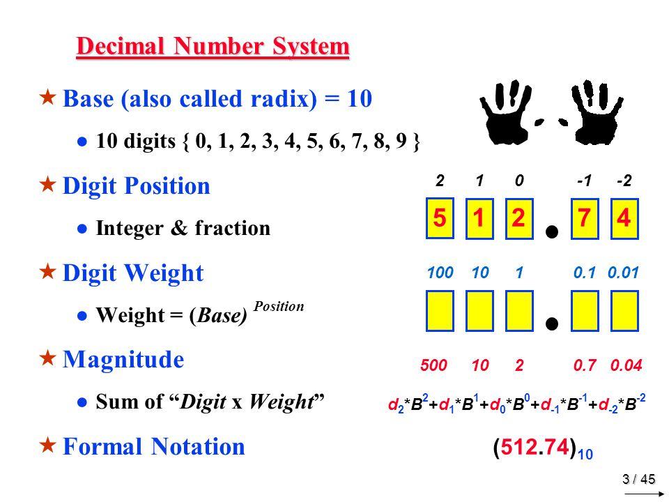 Octal Number System Base = 8 Weights Magnitude Formal Notation 5 1 2 7