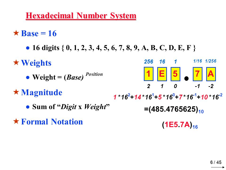 The Power of 2 n. 2n. 20=1. 1. 21=2. 2. 22=4. 3. 23=8. 4. 24=16. 5. 25=32. 6. 26=64. 7.